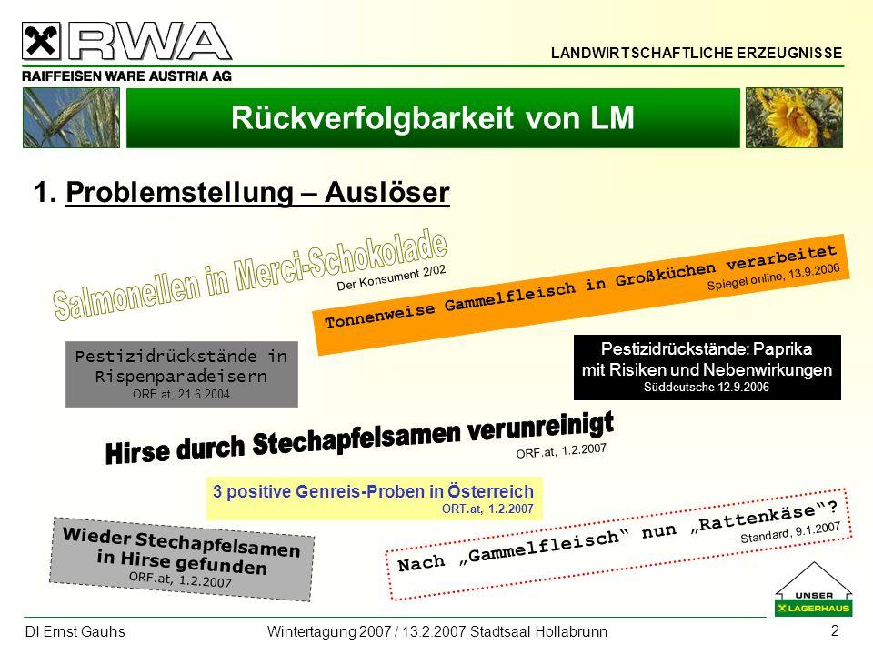 LANDWIRTSCHAFTLICHE ERZEUGNISSE DI Ernst Gauhs Wintertagung 2007 / 13.2.2007 Stadtsaal Hollabrunn 2 Rückverfolgbarkeit von LM 1.Problemstellung – Ausl