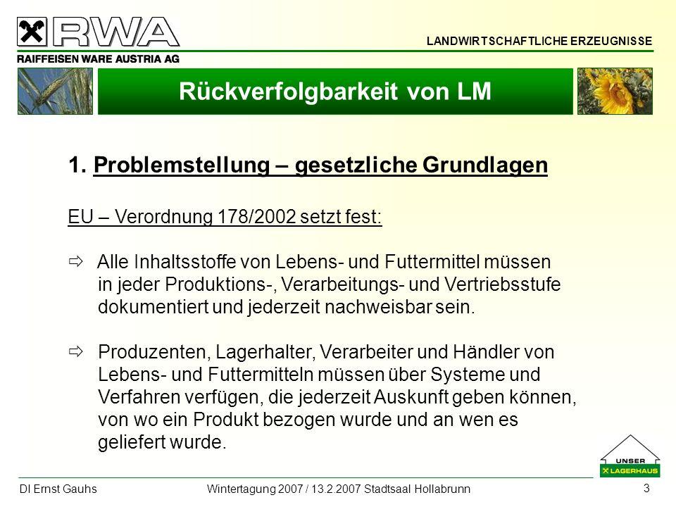 LANDWIRTSCHAFTLICHE ERZEUGNISSE DI Ernst Gauhs Wintertagung 2007 / 13.2.2007 Stadtsaal Hollabrunn 3 Rückverfolgbarkeit von LM 1.Problemstellung – gese