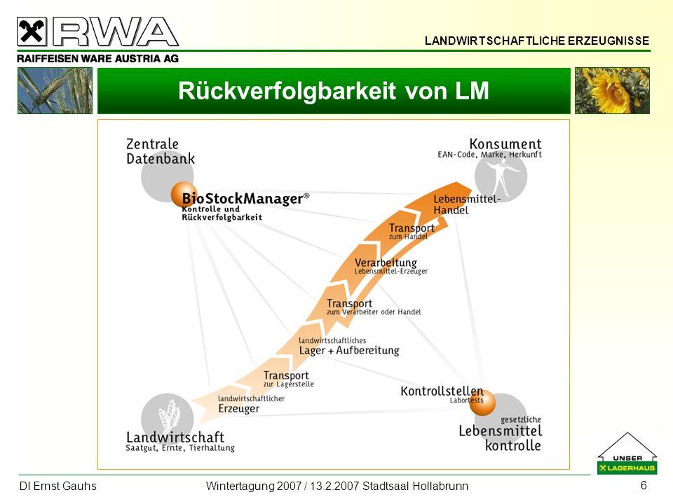 LANDWIRTSCHAFTLICHE ERZEUGNISSE DI Ernst Gauhs Wintertagung 2007 / 13.2.2007 Stadtsaal Hollabrunn 7 Rückverfolgbarkeit von LM 2.