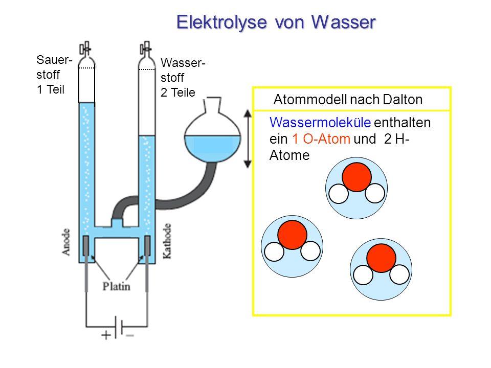 Elektrolyse von Wasser Wasser- stoff 2 Teile Sauer- stoff 1 Teil Wasserteilchen Wassermoleküle enthalten ein 1 O-Atom und 2 H- Atome Teilchenmodell At