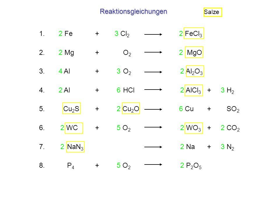 Reaktionsgleichungen 1. 2 Fe+ 3 Cl 2 2 FeCl 3 2. 2 Mg+O 2 2 MgO 3. 4 Al+ 3 O 2 2 Al 2 O 3 4. 2 Al+ 6 HCl 2 AlCl 3 + 3 H 2 5. Cu 2 S+ 2 Cu 2 O 6 Cu+ SO