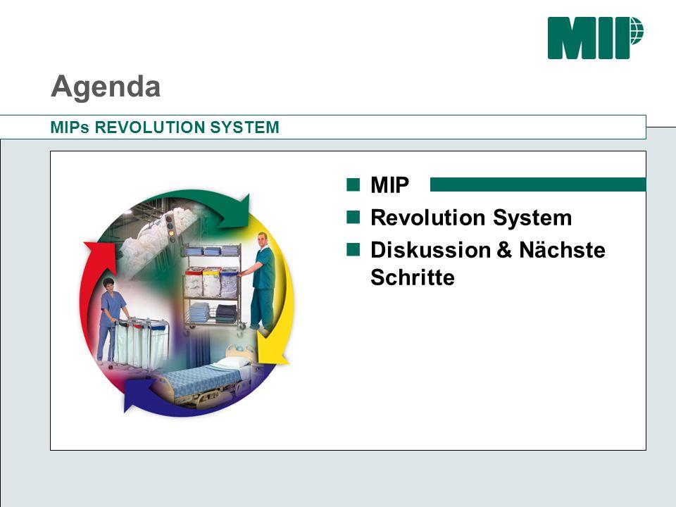 MIP Inc., 1977 - heute Start mit textilen Inkontinenzsystemen Ausbau der Produktpalette zu kompletten Bettwäsche-Systemen Schnelles und profitables Wachstum mit durchschnittlich ca.
