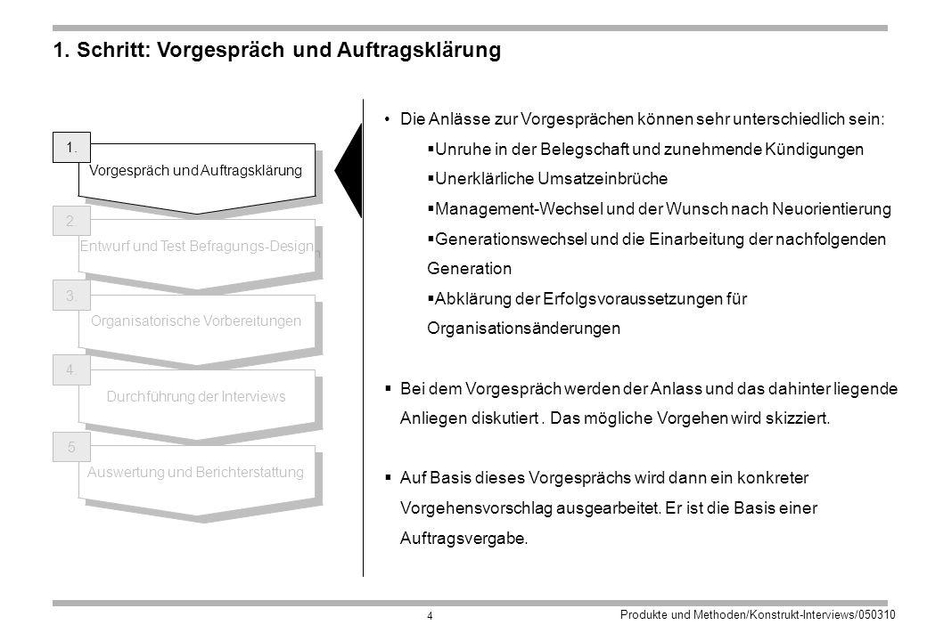 Produkte und Methoden/Konstrukt-Interviews/050310 4 1.