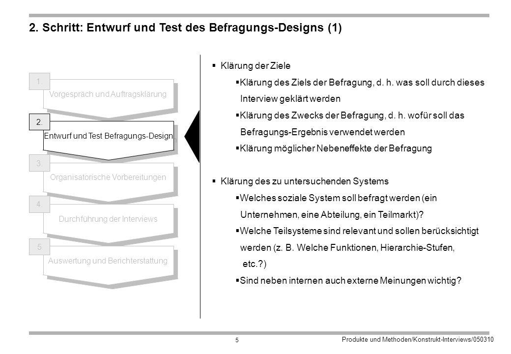 Produkte und Methoden/Konstrukt-Interviews/050310 5 2.