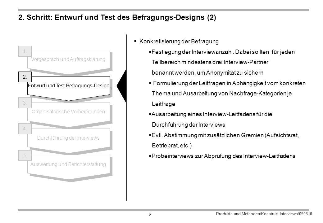 Produkte und Methoden/Konstrukt-Interviews/050310 6 2.