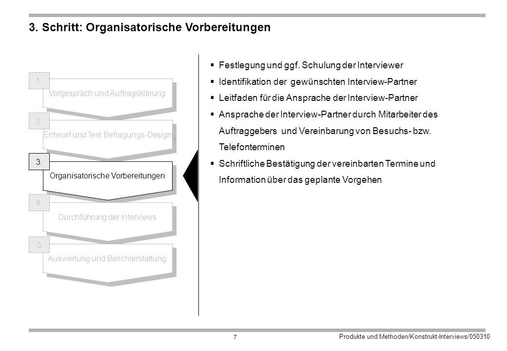 Produkte und Methoden/Konstrukt-Interviews/050310 7 3.