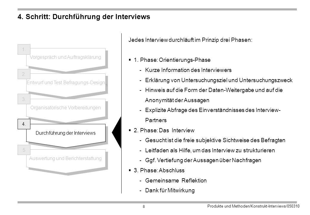 Produkte und Methoden/Konstrukt-Interviews/050310 8 4.