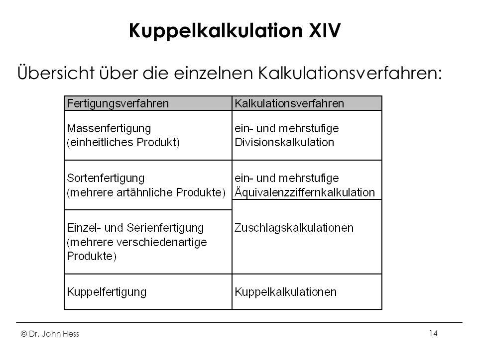 © Dr. John Hess14 Kuppelkalkulation XIV Übersicht über die einzelnen Kalkulationsverfahren: