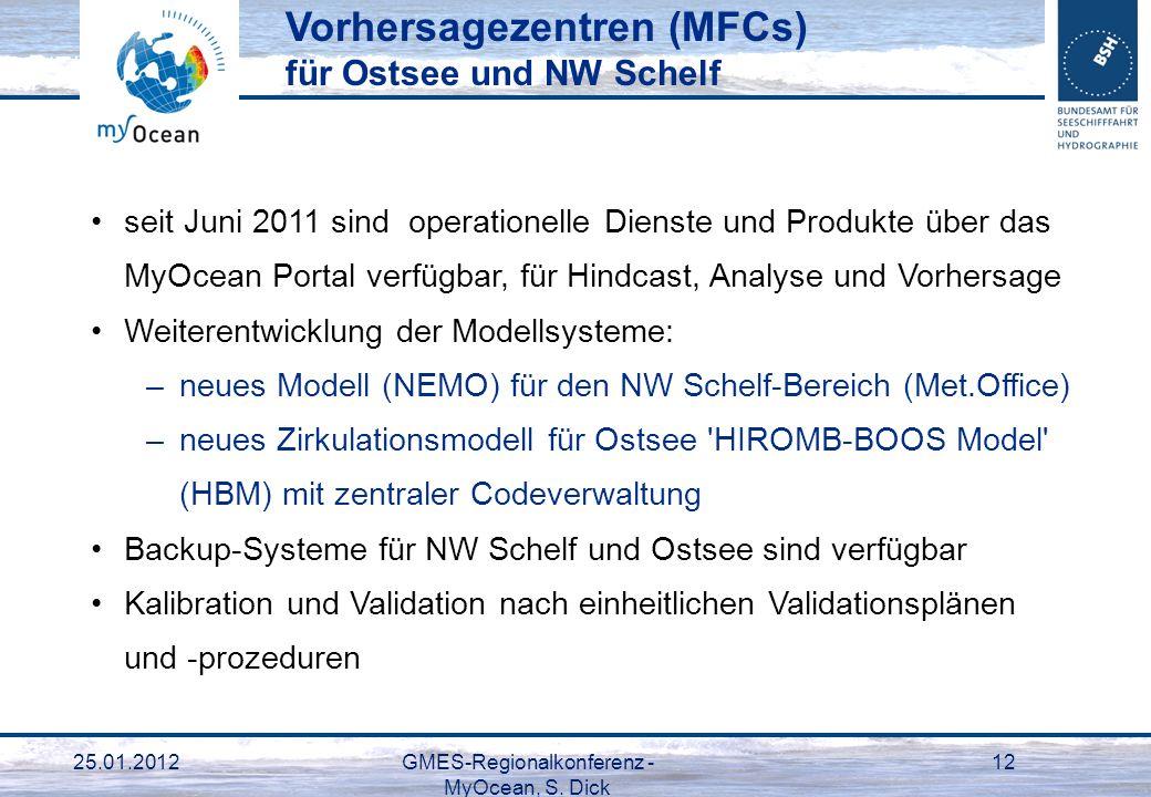 25.01.2012GMES-Regionalkonferenz - MyOcean, S. Dick 12 seit Juni 2011 sind operationelle Dienste und Produkte über das MyOcean Portal verfügbar, für H