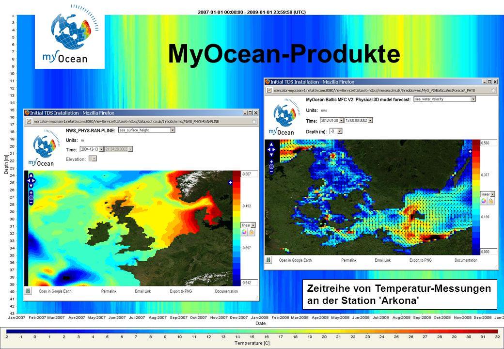 25.01.2012GMES-Regionalkonferenz - MyOcean, S. Dick 18 MyOcean-Produkte Zeitreihe von Temperatur-Messungen an der Station 'Arkona'