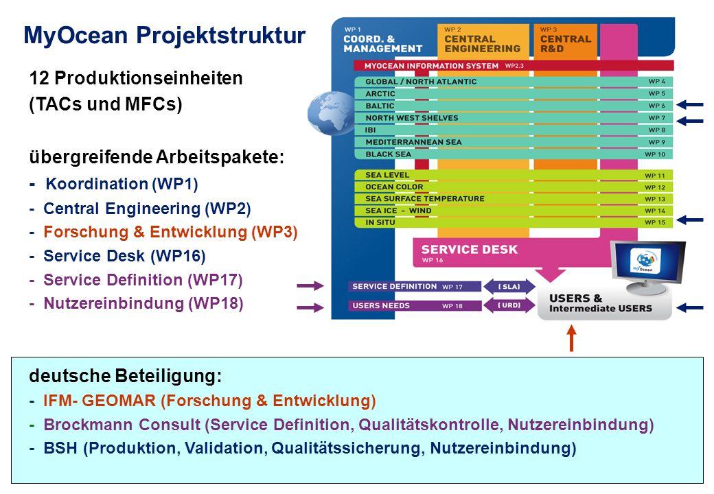 MyOcean Projektstruktur 12 Produktionseinheiten (TACs und MFCs) übergreifende Arbeitspakete: - Koordination (WP1) - Central Engineering (WP2) - Forsch