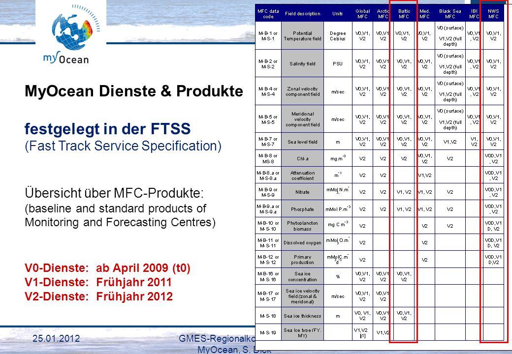 25.01.2012GMES-Regionalkonferenz - MyOcean, S. Dick 25 MyOcean Dienste & Produkte festgelegt in der FTSS (Fast Track Service Specification) Übersicht