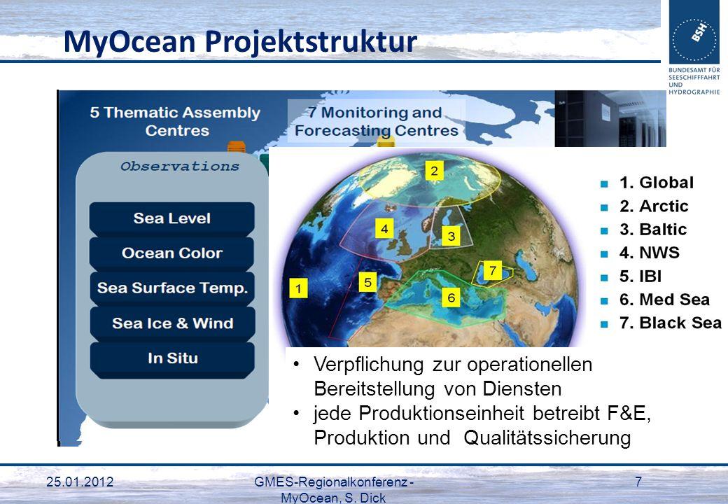25.01.2012GMES-Regionalkonferenz - MyOcean, S. Dick 7 MyOcean Projektstruktur Verpflichung zur operationellen Bereitstellung von Diensten jede Produkt