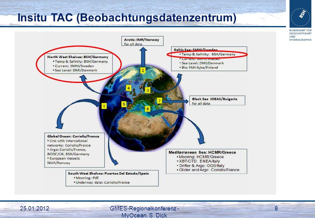 25.01.2012GMES-Regionalkonferenz - MyOcean, S. Dick 8 Insitu TAC (Beobachtungsdatenzentrum)