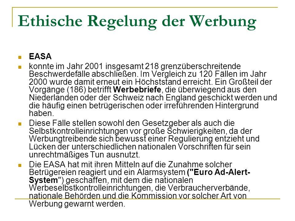 Ethische Regelung der Werbung EASA konnte im Jahr 2001 insgesamt 218 grenzüberschreitende Beschwerdefälle abschließen. Im Vergleich zu 120 Fällen im J
