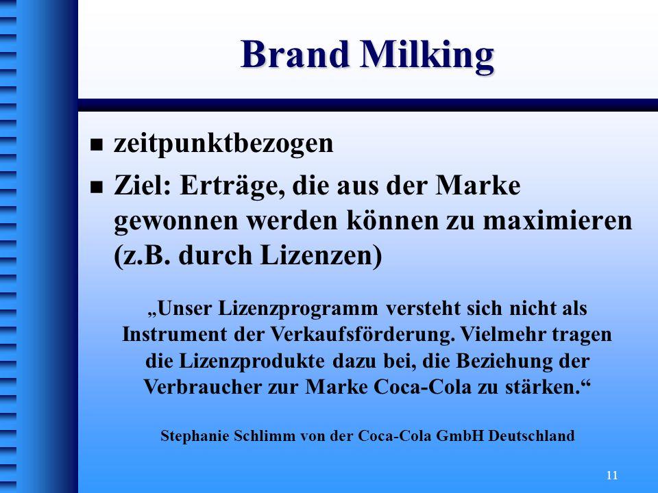 11 Brand Milking zeitpunktbezogen Ziel: Erträge, die aus der Marke gewonnen werden können zu maximieren (z.B. durch Lizenzen) Unser Lizenzprogramm ver
