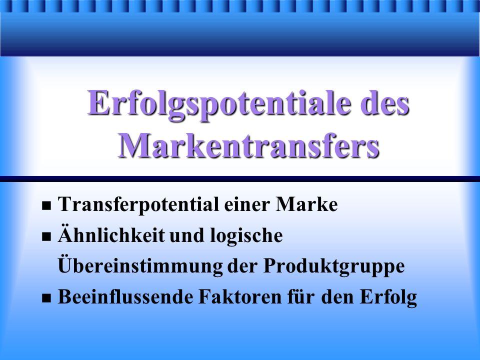 Erfolgspotentiale des Markentransfers Transferpotential einer Marke Ähnlichkeit und logische Übereinstimmung der Produktgruppe Beeinflussende Faktoren