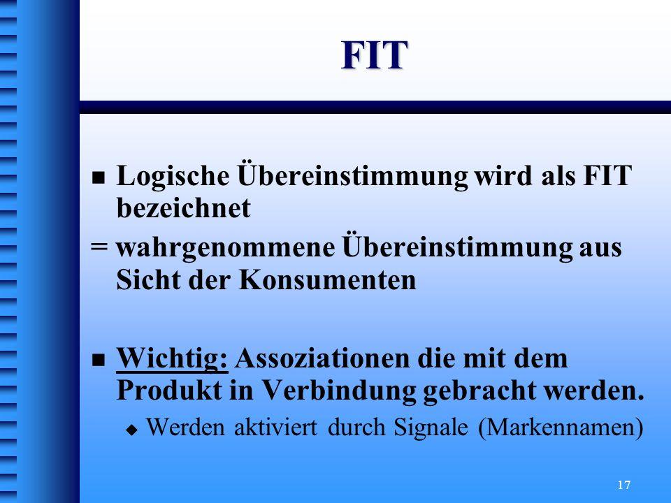 17 FIT Logische Übereinstimmung wird als FIT bezeichnet = wahrgenommene Übereinstimmung aus Sicht der Konsumenten Wichtig: Assoziationen die mit dem P