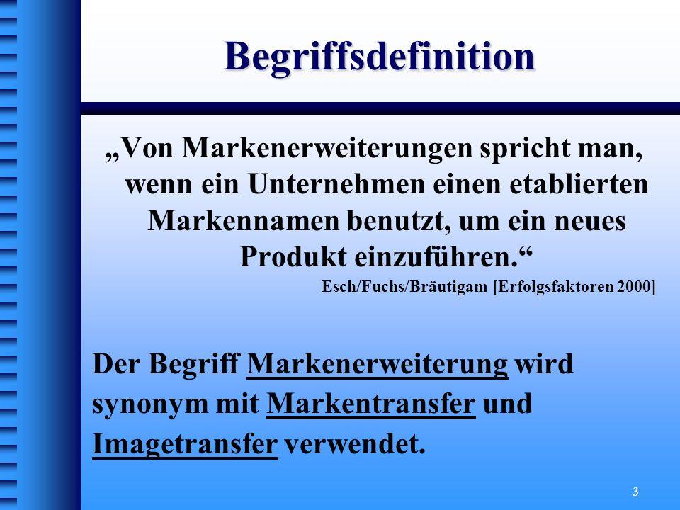 Erfolgspotentiale des Markentransfers Transferpotential einer Marke Ähnlichkeit und logische Übereinstimmung der Produktgruppe Beeinflussende Faktoren für den Erfolg