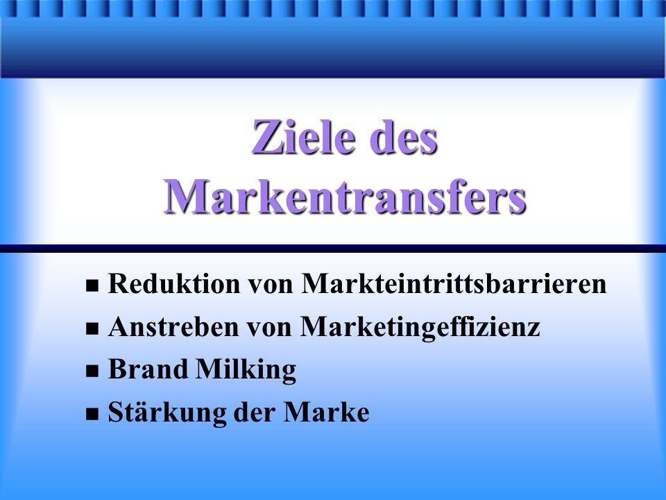 Ziele des Markentransfers Reduktion von Markteintrittsbarrieren Anstreben von Marketingeffizienz Brand Milking Stärkung der Marke
