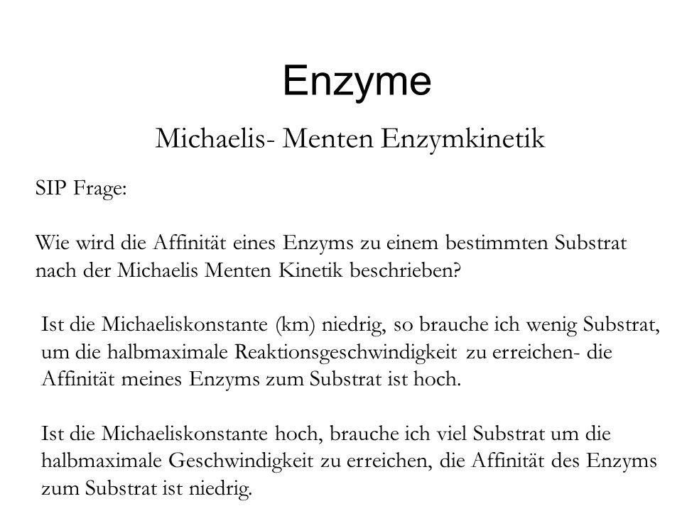 Enzyme Michaelis- Menten Enzymkinetik SIP Frage: Wie wird die Affinität eines Enzyms zu einem bestimmten Substrat nach der Michaelis Menten Kinetik be