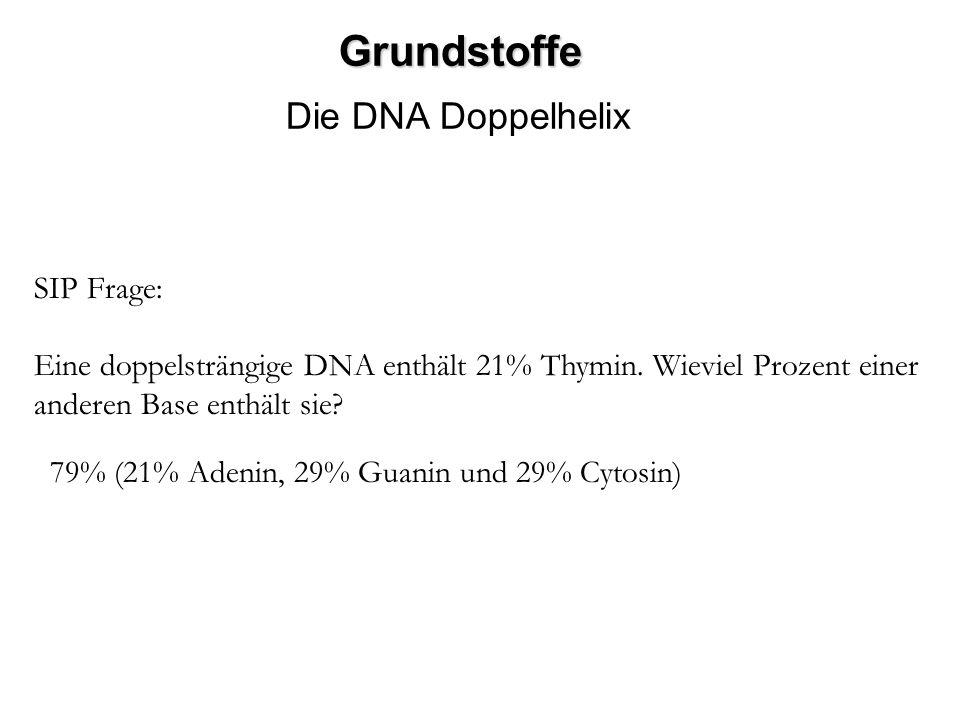 Grundstoffe Die DNA Doppelhelix SIP Frage: Eine doppelsträngige DNA enthält 21% Thymin. Wieviel Prozent einer anderen Base enthält sie? 79% (21% Adeni
