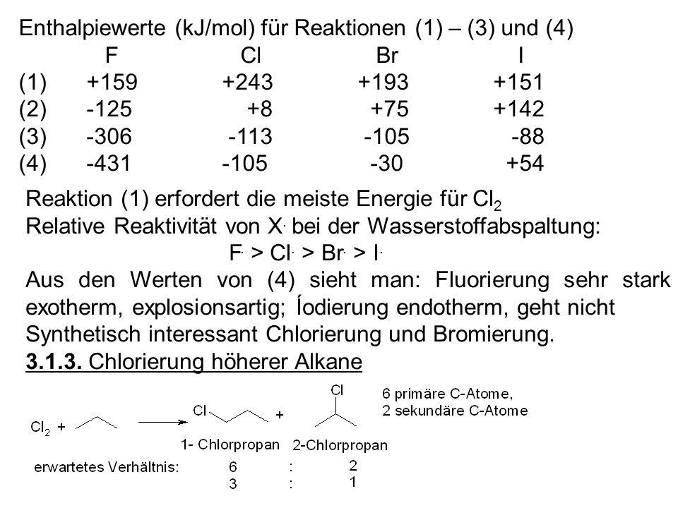 Enthalpiewerte (kJ/mol) für Reaktionen (1) – (3) und (4) F Cl Br I (1)+159+243+193+151 (2)-125 +8 +75+142 (3)-306 -113 -105 -88 (4)-431-105 -30 +54 Re