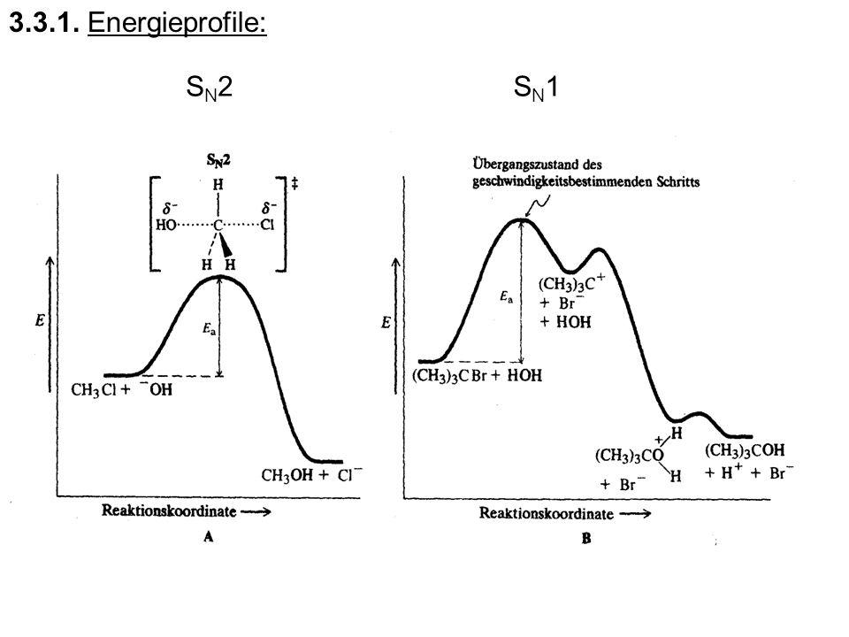 3.3.1. Energieprofile: SN2SN2SN1SN1