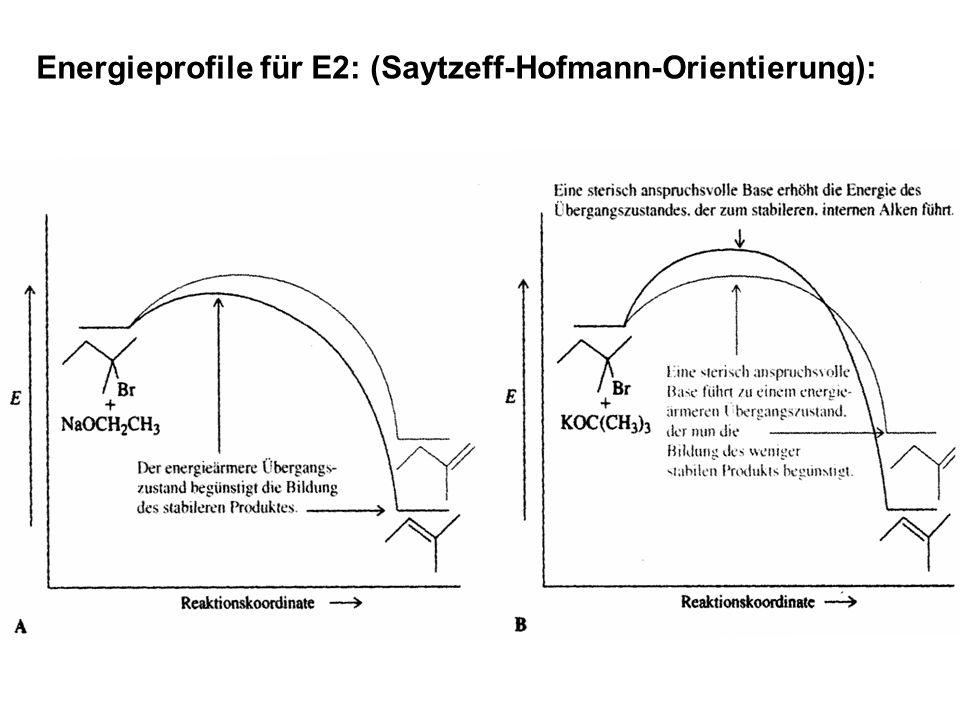 Energieprofile für E2: (Saytzeff-Hofmann-Orientierung):
