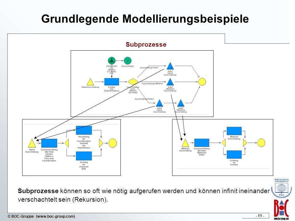 - 11 - © BOC-Gruppe (www.boc-group.com) Subprozesse können so oft wie nötig aufgerufen werden und können infinit ineinander verschachtelt sein (Rekursion).