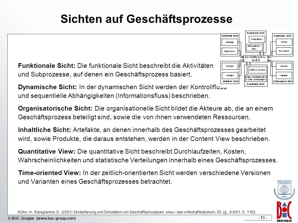 - 13 - © BOC-Gruppe (www.boc-group.com) Sichten auf Geschäftsprozesse Funktionale Sicht: Die funktionale Sicht beschreibt die Aktivitäten und Subprozesse, auf denen ein Geschäftsprozess basiert.