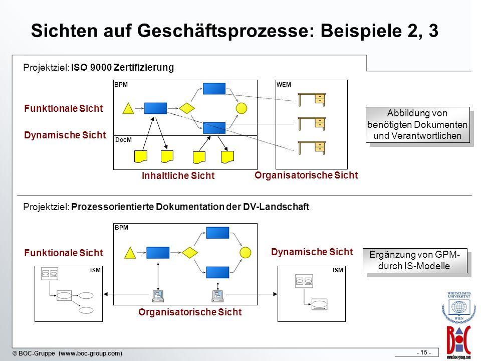 - 15 - © BOC-Gruppe (www.boc-group.com) Sichten auf Geschäftsprozesse: Beispiele 2, 3 Abbildung von benötigten Dokumenten und Verantwortlichen Ergänzung von GPM- durch IS-Modelle Dynamische Sicht Organisatorische Sicht Inhaltliche Sicht Funktionale Sicht Dynamische Sicht Funktionale Sicht Organisatorische Sicht BPM DocM WEM BPM ISM Projektziel: ISO 9000 Zertifizierung Projektziel: Prozessorientierte Dokumentation der DV-Landschaft