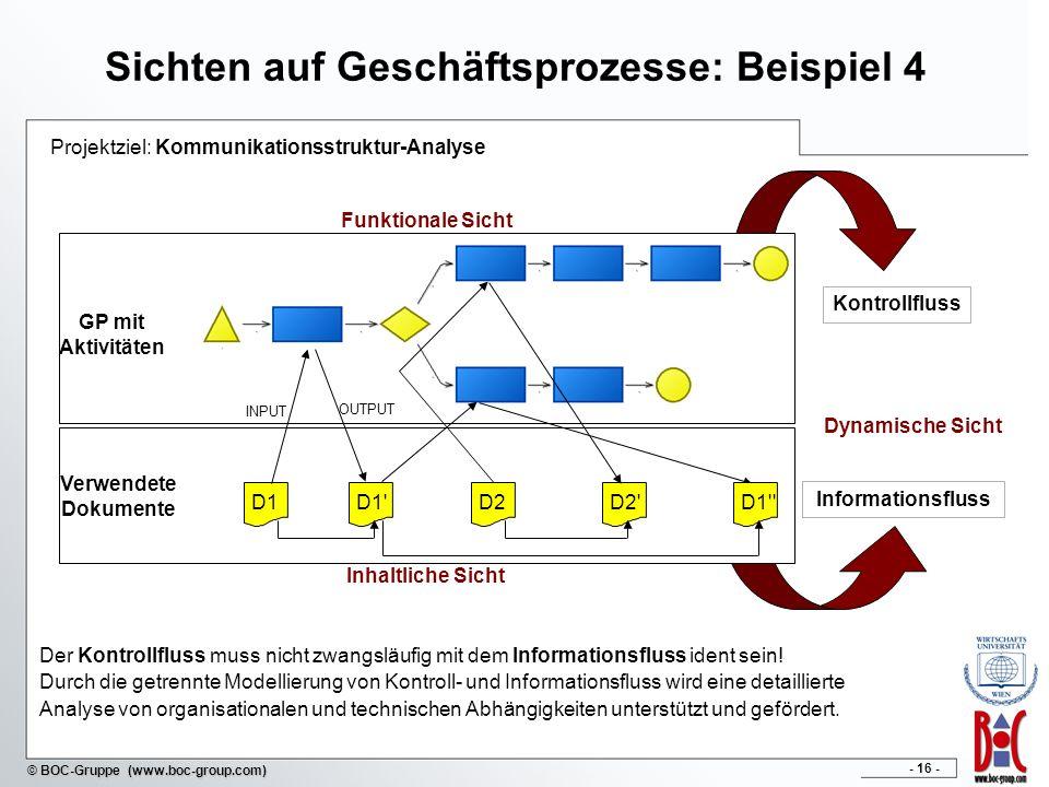 - 16 - © BOC-Gruppe (www.boc-group.com) Sichten auf Geschäftsprozesse: Beispiel 4 Projektziel: Kommunikationsstruktur-Analyse Der Kontrollfluss muss nicht zwangsläufig mit dem Informationsfluss ident sein.