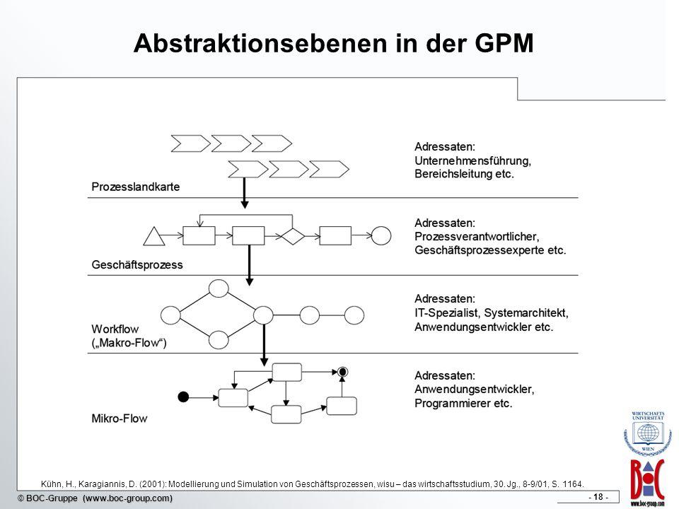 - 18 - © BOC-Gruppe (www.boc-group.com) Abstraktionsebenen in der GPM Kühn, H., Karagiannis, D.