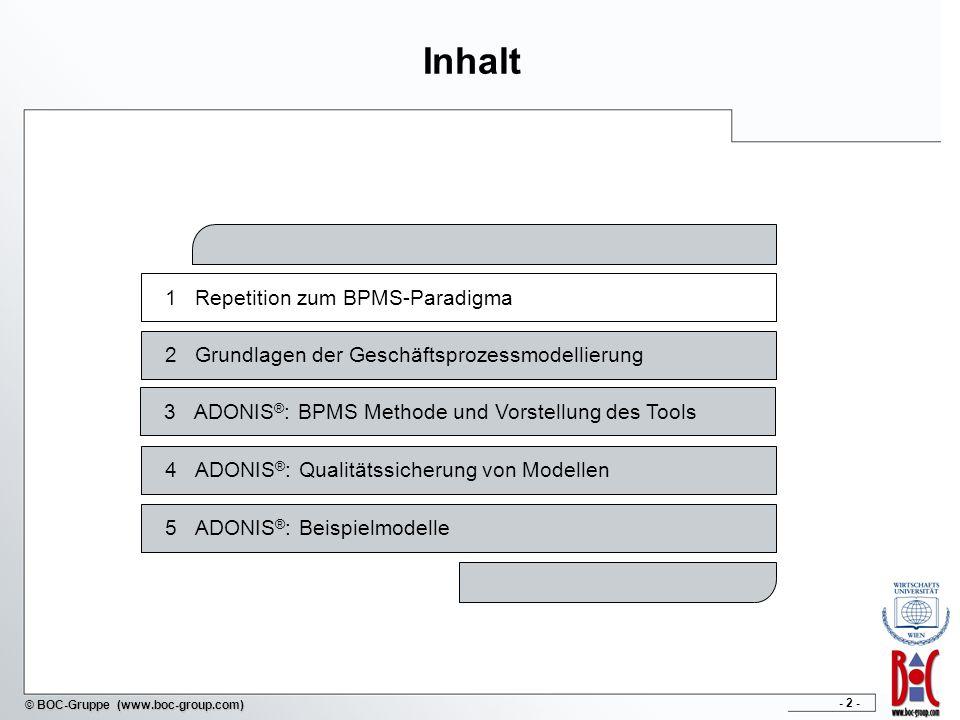 - 33 - © BOC-Gruppe (www.boc-group.com) Grundlagen der Qualitätssicherung Die Qualitätssicherung von Modellen gliedert sich in 2 Teile: 1.die formale Qualitätssicherung: Hier steht vor allem die Einhaltung der Modellierungsstandards im Vordergrund.
