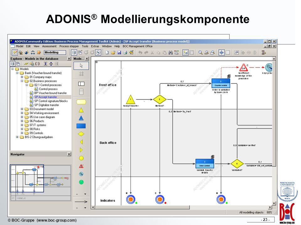 - 23 - © BOC-Gruppe (www.boc-group.com) ADONIS ® Modellierungskomponente