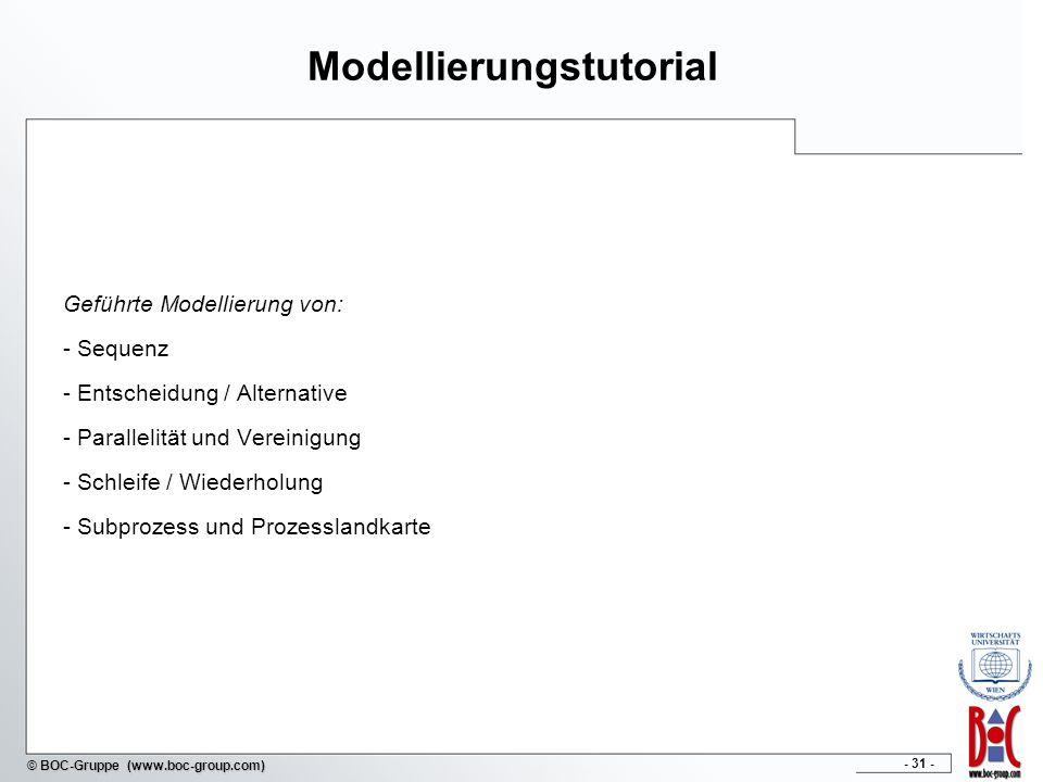 - 31 - © BOC-Gruppe (www.boc-group.com) Modellierungstutorial Geführte Modellierung von: - Sequenz - Entscheidung / Alternative - Parallelität und Vereinigung - Schleife / Wiederholung - Subprozess und Prozesslandkarte