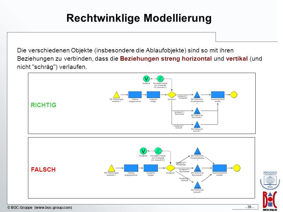 - 36 - © BOC-Gruppe (www.boc-group.com) Rechtwinklige Modellierung Die verschiedenen Objekte (insbesondere die Ablaufobjekte) sind so mit ihren Beziehungen zu verbinden, dass die Beziehungen streng horizontal und vertikal (und nicht schräg ) verlaufen.