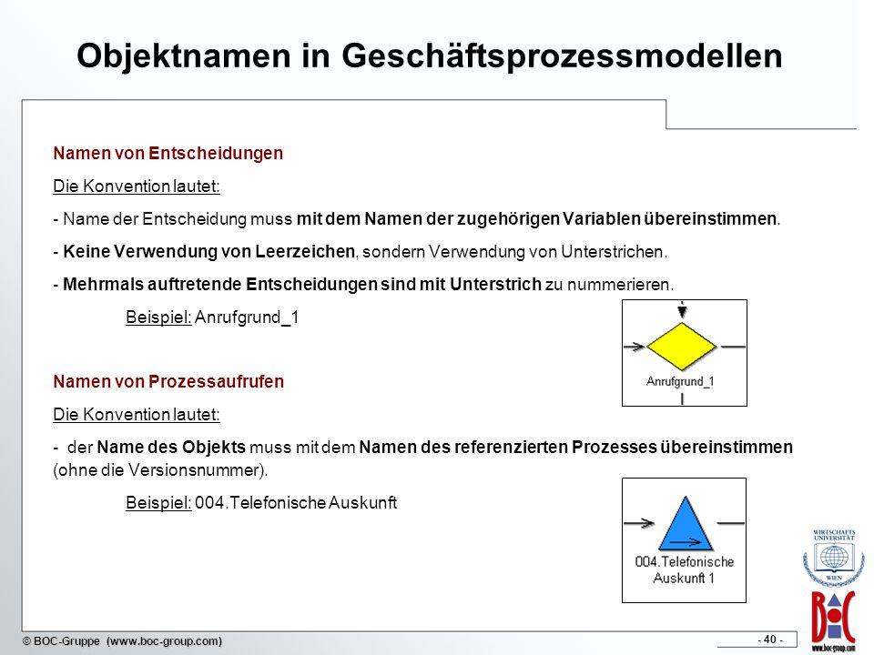 - 40 - © BOC-Gruppe (www.boc-group.com) Objektnamen in Geschäftsprozessmodellen Namen von Entscheidungen Die Konvention lautet: - Name der Entscheidung muss mit dem Namen der zugehörigen Variablen übereinstimmen.
