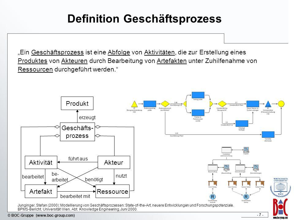 - 48 - © BOC-Gruppe (www.boc-group.com) Weiterführende Literatur Becker, J., Kugeler, M., Rosemann, M., (Hrsg.): Prozessmanagement – Ein Leitfaden zur prozessorientierten Organisationsgestaltung, 6.