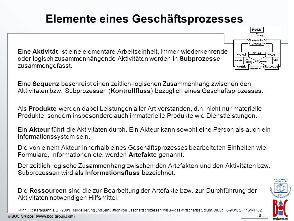 - 9 - © BOC-Gruppe (www.boc-group.com) Grundlegende Modellierungsbeispiele Entscheidung / Alternative Sequenz