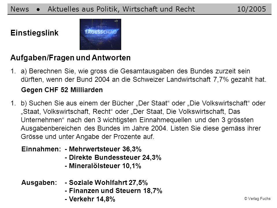 © Verlag Fuchs Einstiegslink Aufgaben/Fragen und Antworten 1.a) Berechnen Sie, wie gross die Gesamtausgaben des Bundes zurzeit sein dürften, wenn der