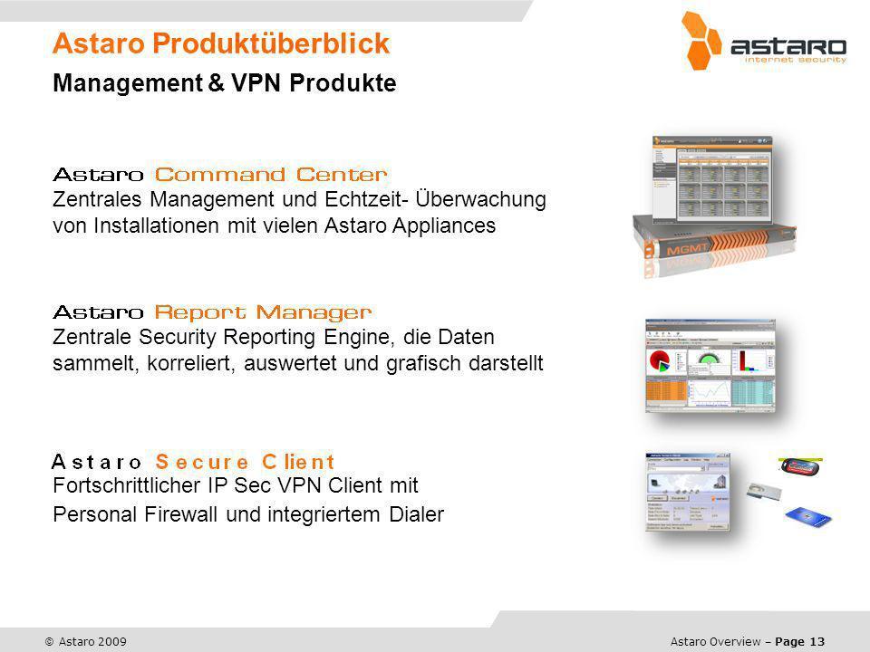 Astaro Overview – Page 13 © Astaro 2009 Astaro Produktüberblick Management & VPN Produkte Fortschrittlicher IP Sec VPN Client mit Personal Firewall un