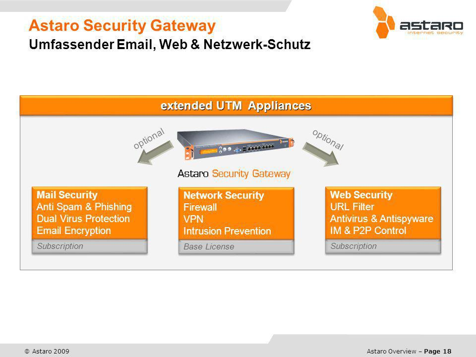 Astaro Overview – Page 18 © Astaro 2009 Astaro Security Gateway Umfassender Email, Web & Netzwerk-Schutz extended UTM Appliances Base License Network Security Firewall VPN Intrusion Prevention Network Security Firewall VPN Intrusion Prevention optional Subscription Mail Security Anti Spam & Phishing Dual Virus Protection Email Encryption Mail Security Anti Spam & Phishing Dual Virus Protection Email Encryption Subscription Web Security URL Filter Antivirus & Antispyware IM & P2P Control Web Security URL Filter Antivirus & Antispyware IM & P2P Control