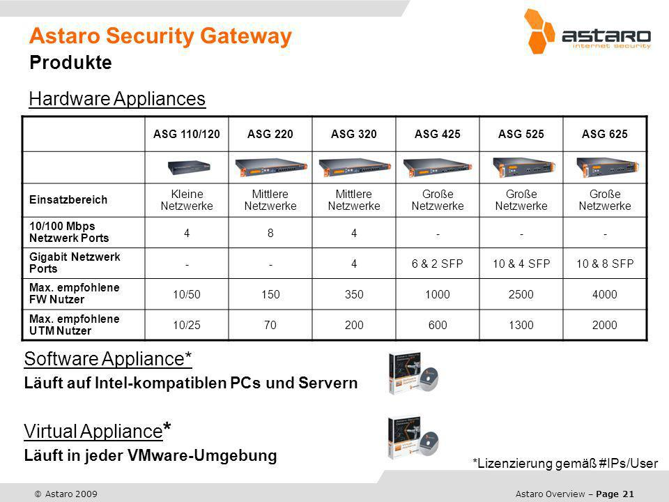 Astaro Overview – Page 21 © Astaro 2009 Astaro Security Gateway Produkte Hardware Appliances *Lizenzierung gemäß #IPs/User Software Appliance* Läuft a