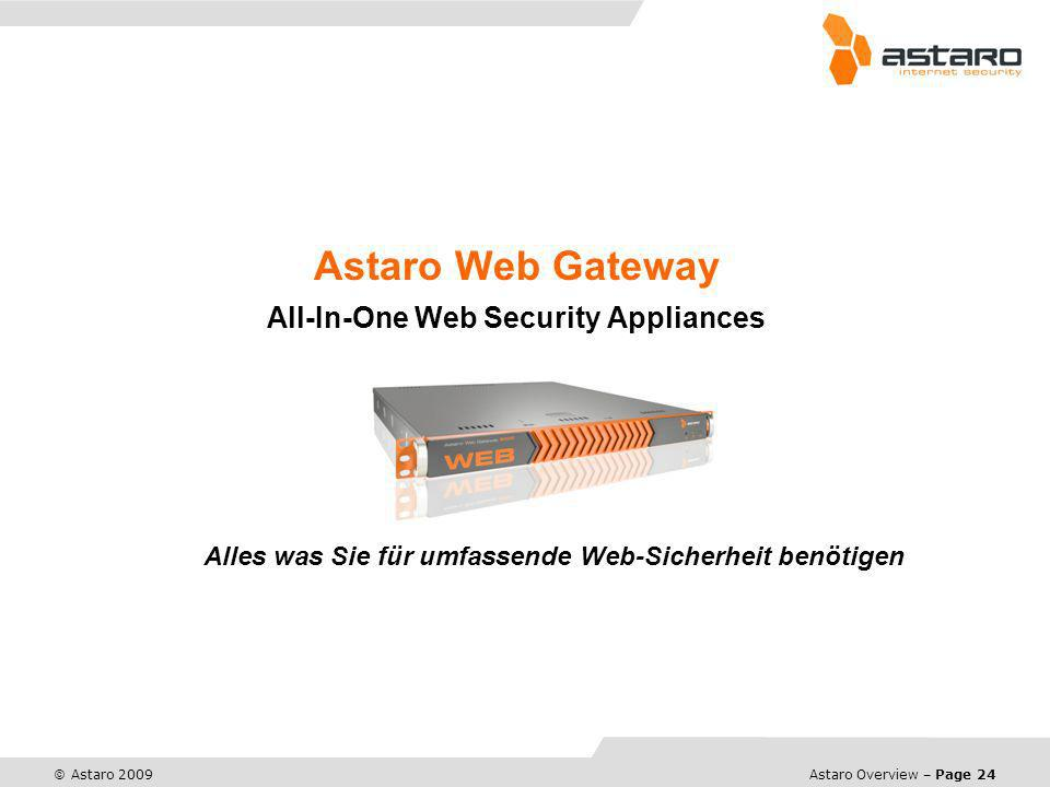 Astaro Overview – Page 24 © Astaro 2009 Astaro Web Gateway All-In-One Web Security Appliances Alles was Sie für umfassende Web-Sicherheit benötigen