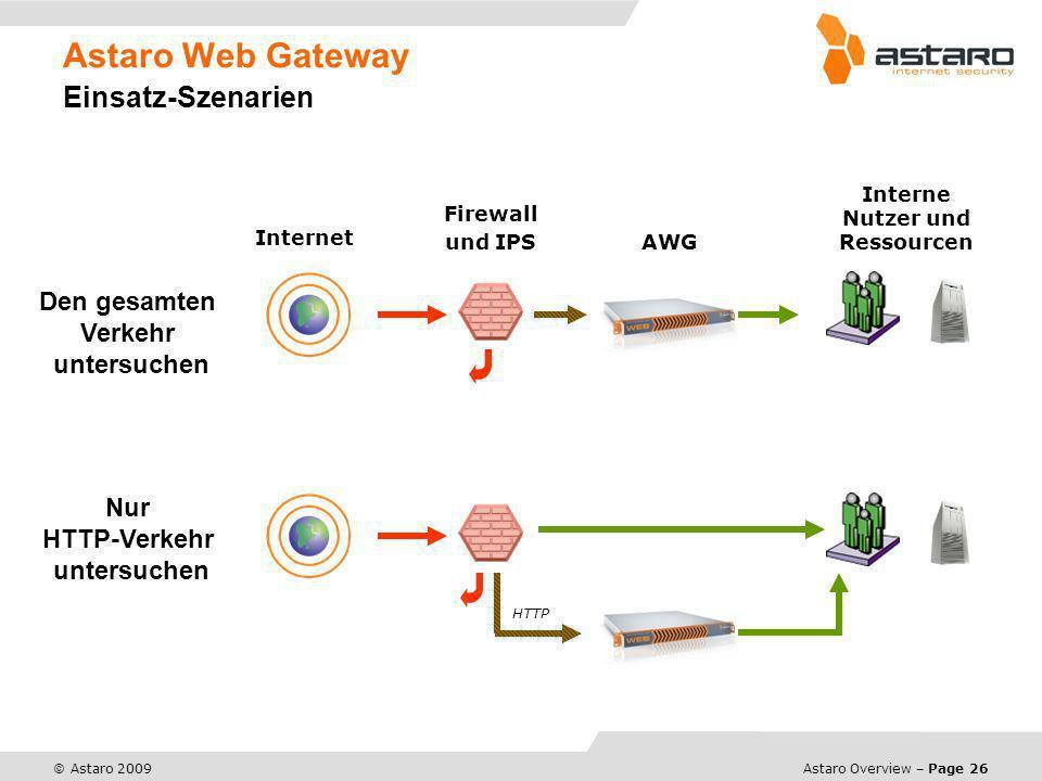 Astaro Overview – Page 26 © Astaro 2009 Astaro Web Gateway Einsatz-Szenarien Internet AWG Interne Nutzer und Ressourcen Firewall und IPS Den gesamten