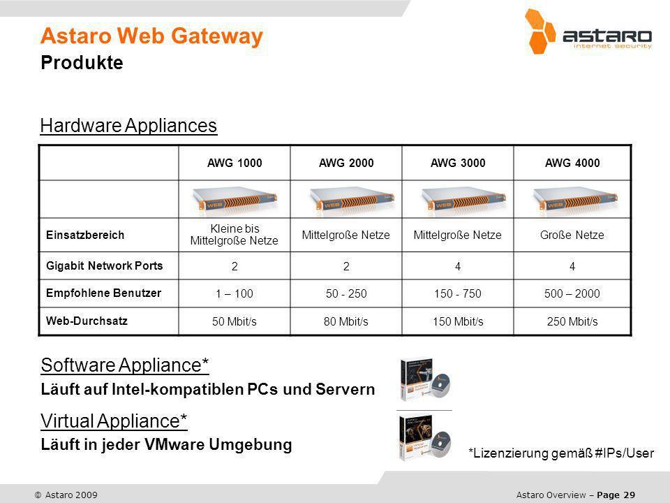 Astaro Overview – Page 29 © Astaro 2009 Astaro Web Gateway Produkte AWG 1000AWG 2000AWG 3000AWG 4000 Einsatzbereich Kleine bis Mittelgroße Netze Mitte