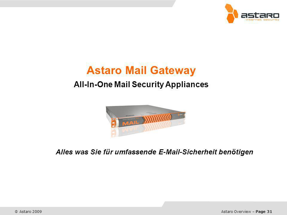 Astaro Overview – Page 31 © Astaro 2009 Astaro Mail Gateway All-In-One Mail Security Appliances Alles was Sie für umfassende E-Mail-Sicherheit benötigen