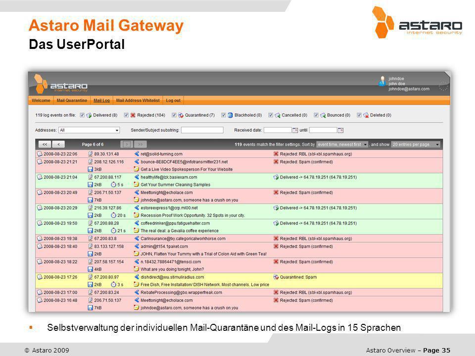 Astaro Overview – Page 35 © Astaro 2009 Astaro Mail Gateway Das UserPortal Selbstverwaltung der individuellen Mail-Quarantäne und des Mail-Logs in 15